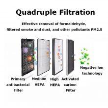 5V Negative Ion Car Air Purifier Freshener Electric Car Ionizer Automibile Deodorant Sterilization Formaldehyde PM2.5 Purifier
